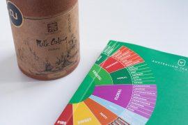 Książka o herbacie napisana przez Sharyn Johnston, to podstawowy podręcznik o herbacie